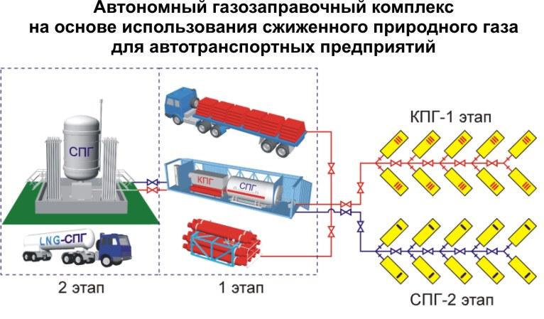 модульная котельная установка мку-3,7-4-к сколько человек должно работать в смену