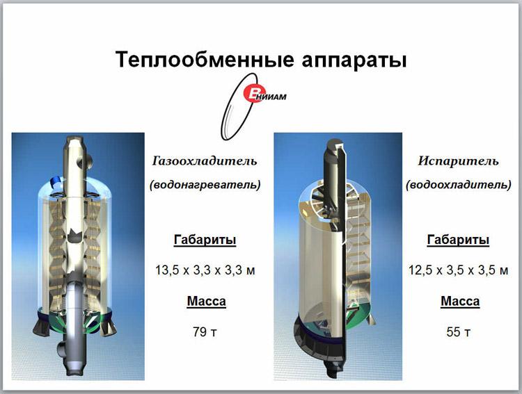 Теплообменные аппараты типы теплообменных аппаратов пароводяной теплообменник типа